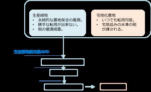 Research_NishimuraChinatsu